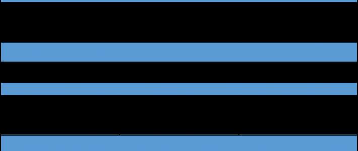 Vinnare av Svenska uttagningarna